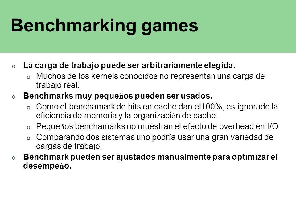 Benchmarking games La carga de trabajo puede ser arbitrariamente elegida. Muchos de los kernels conocidos no representan una carga de trabajo real.