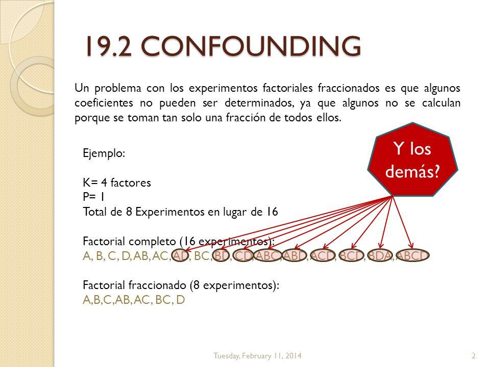 19.2 CONFOUNDING Y los demás