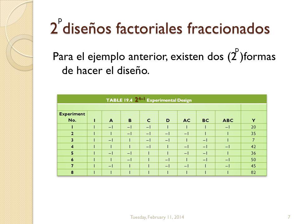 2 diseños factoriales fraccionados