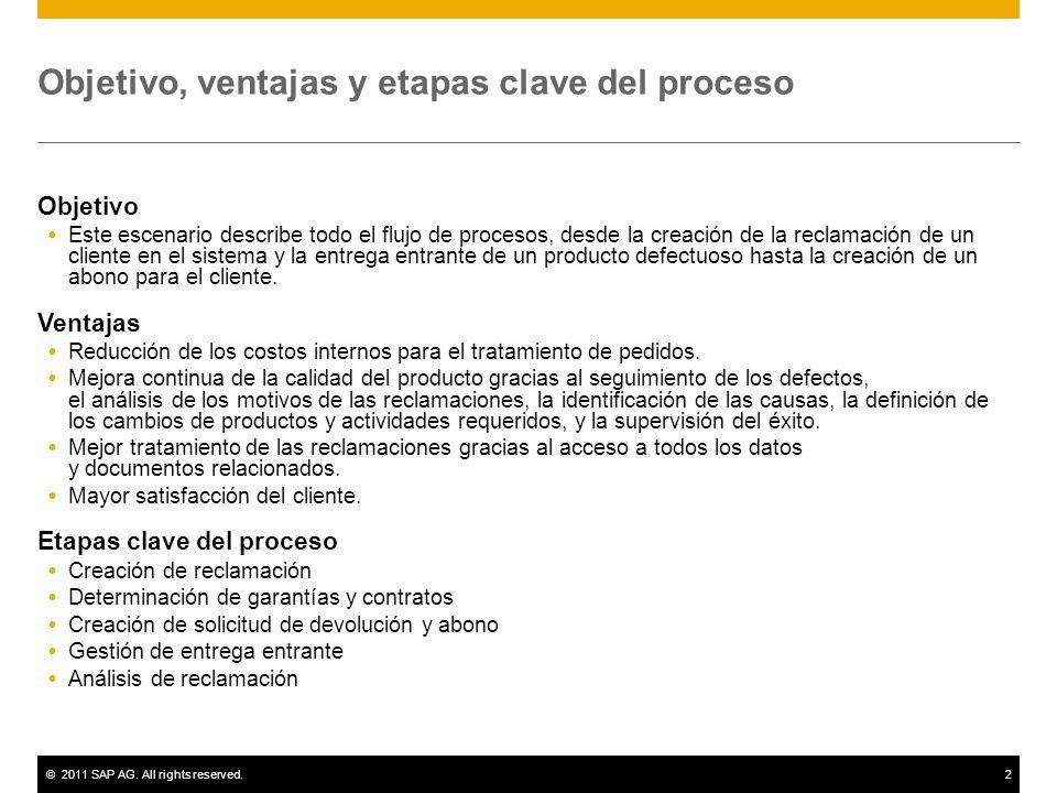 Objetivo, ventajas y etapas clave del proceso