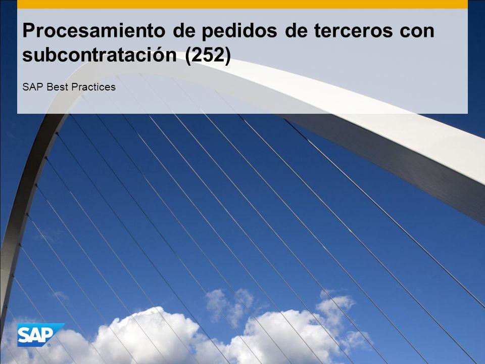 Procesamiento de pedidos de terceros con subcontratación (252)