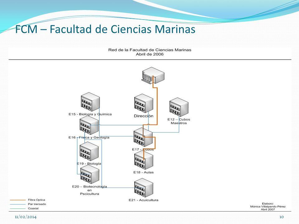 FCM – Facultad de Ciencias Marinas