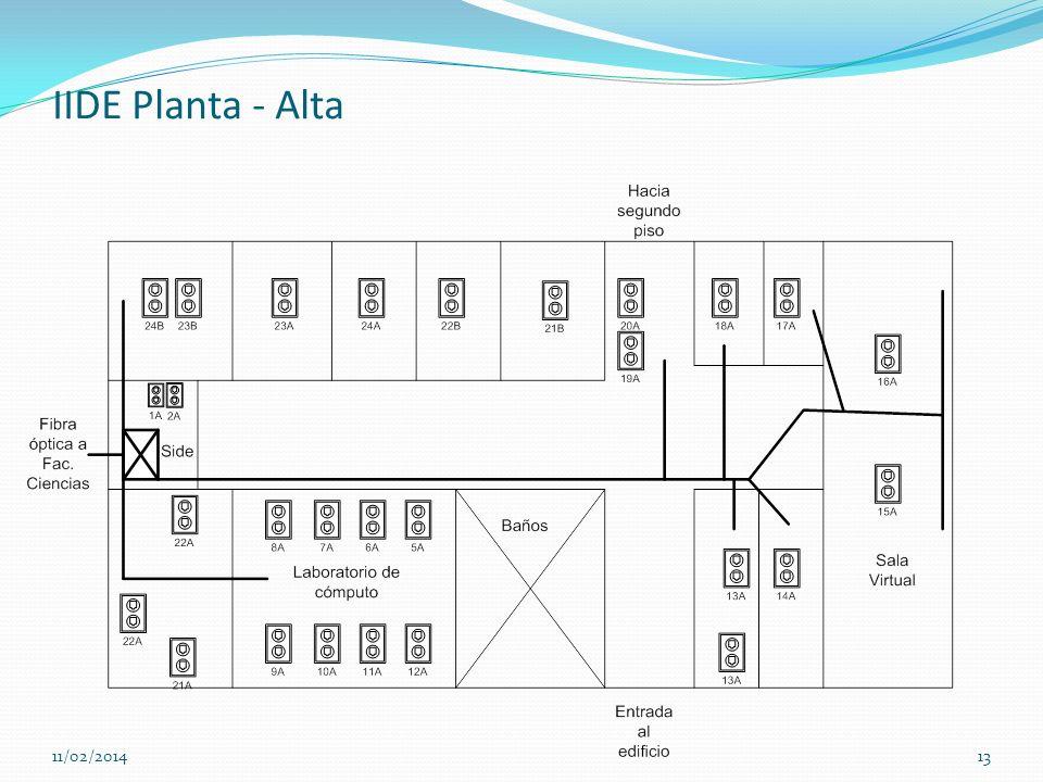 IIDE Planta - Alta 25/03/2017 13