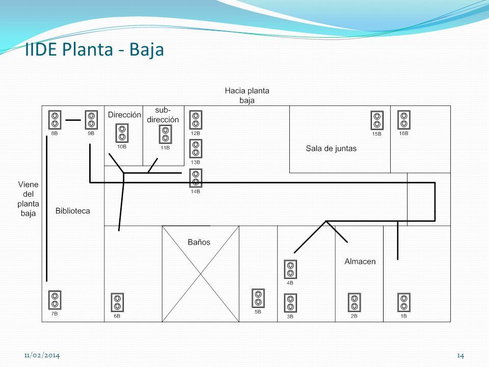 IIDE Planta - Baja 25/03/2017 14