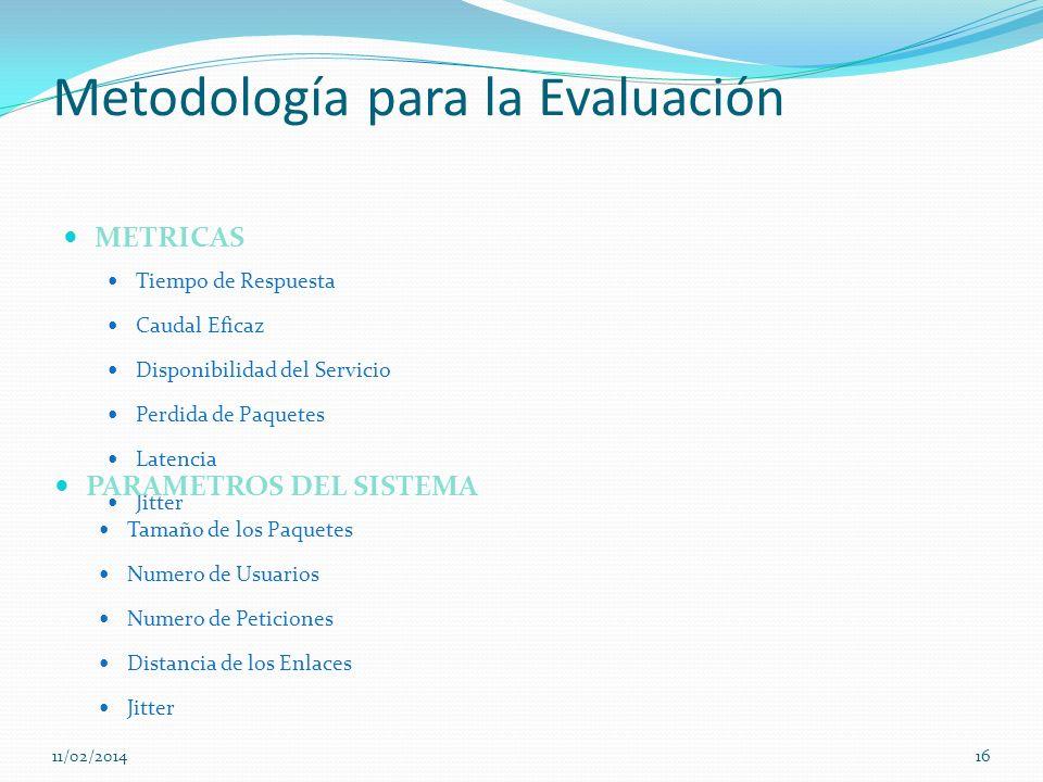 Metodología para la Evaluación