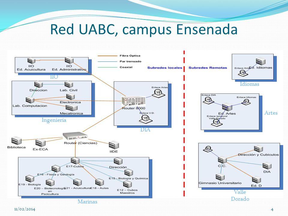 Red UABC, campus Ensenada