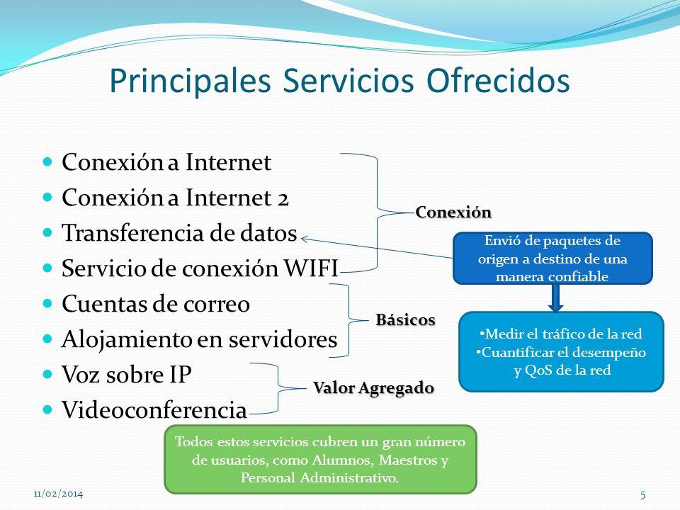 Principales Servicios Ofrecidos