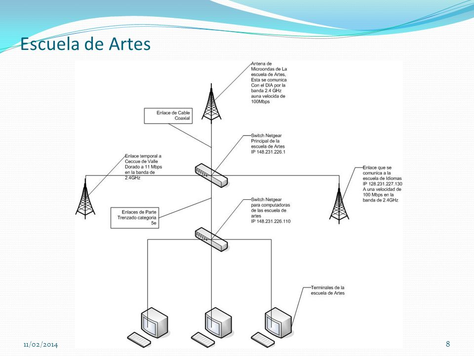 Escuela de Artes 25/03/2017 8