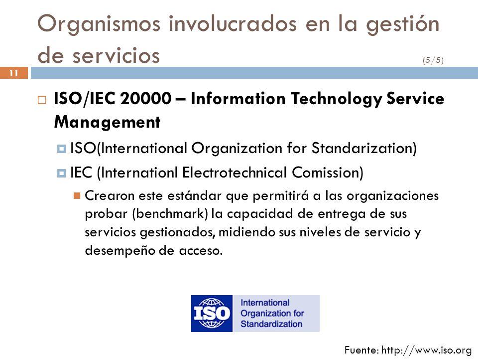 Organismos involucrados en la gestión de servicios (5/5)
