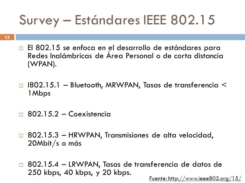 Survey – Estándares IEEE 802.15