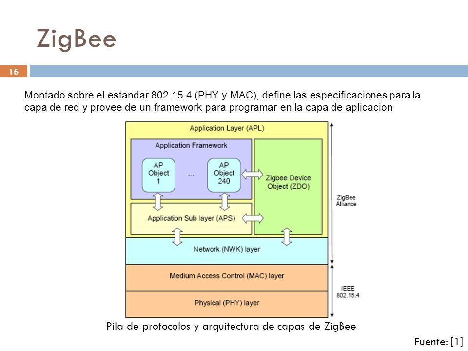 ZigBee Pila de protocolos y arquitectura de capas de ZigBee