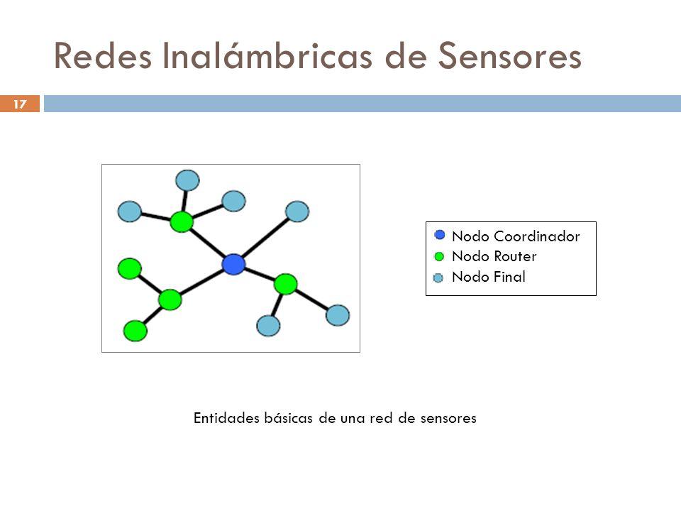 Redes Inalámbricas de Sensores