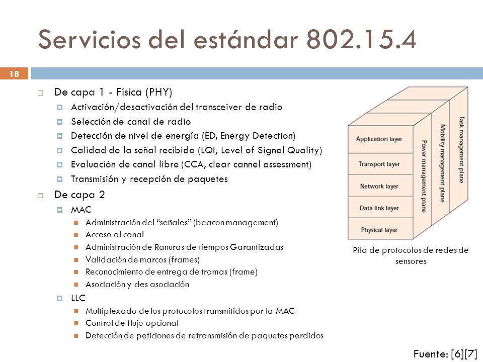 Servicios del estándar 802.15.4