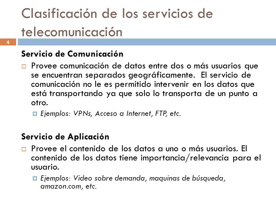 Clasificación de los servicios de telecomunicación