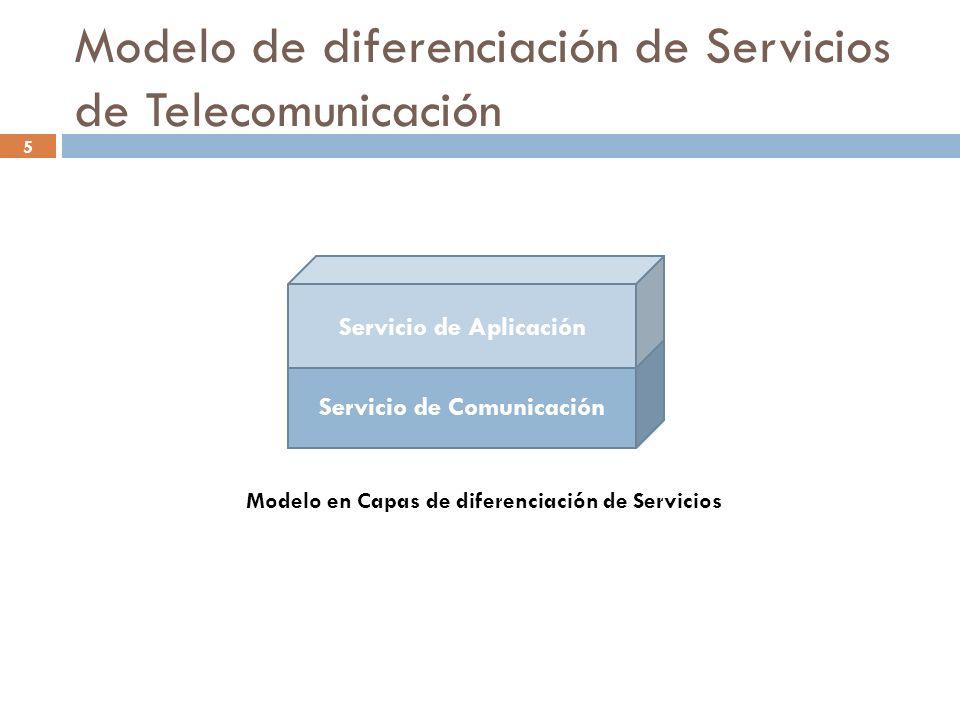 Modelo de diferenciación de Servicios de Telecomunicación