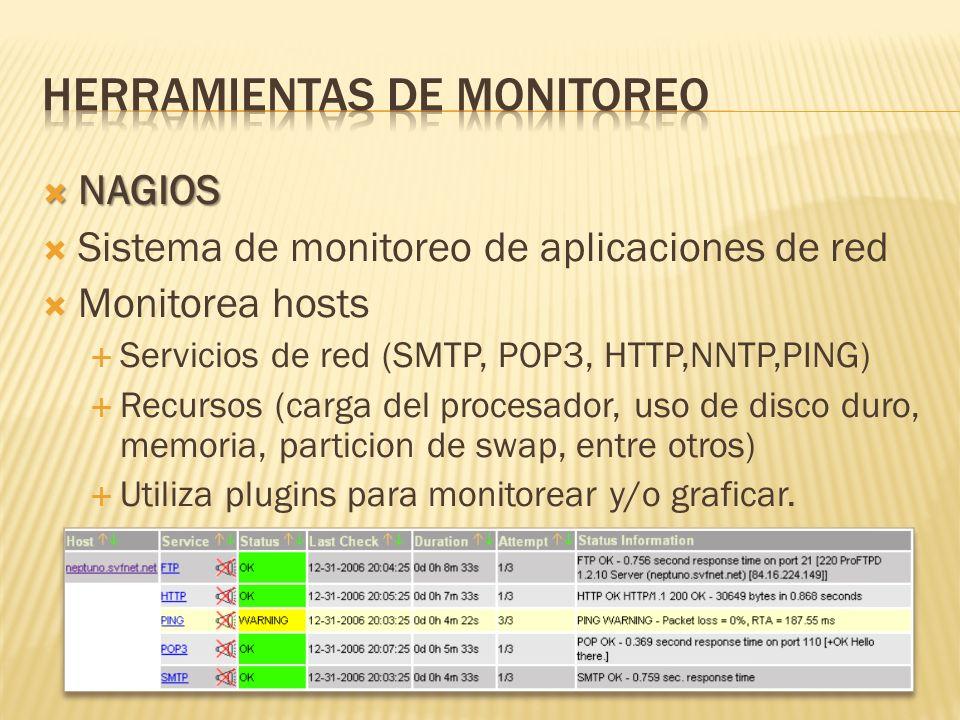 Herramientas de monitoreo