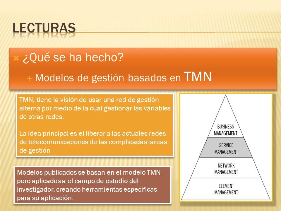 lECTURAS ¿Qué se ha hecho Modelos de gestión basados en TMN