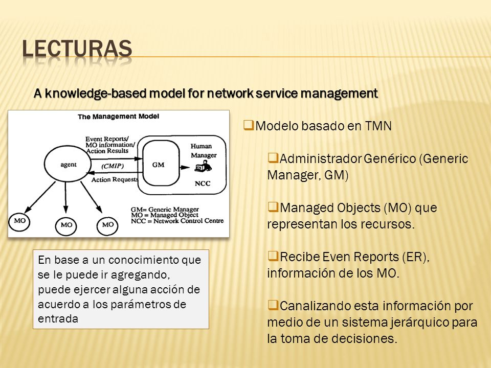 lecturas A knowledge-based model for network service management