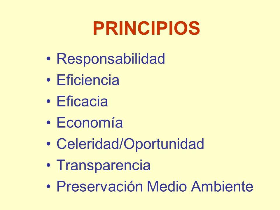 PRINCIPIOS Responsabilidad Eficiencia Eficacia Economía