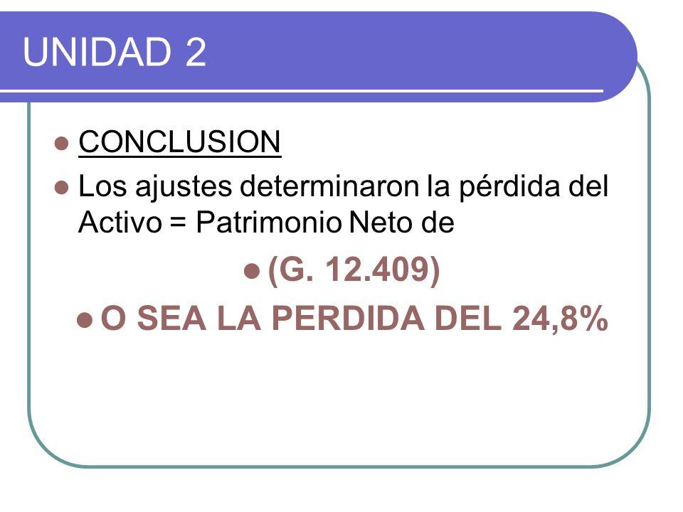 UNIDAD 2 (G. 12.409) O SEA LA PERDIDA DEL 24,8% CONCLUSION