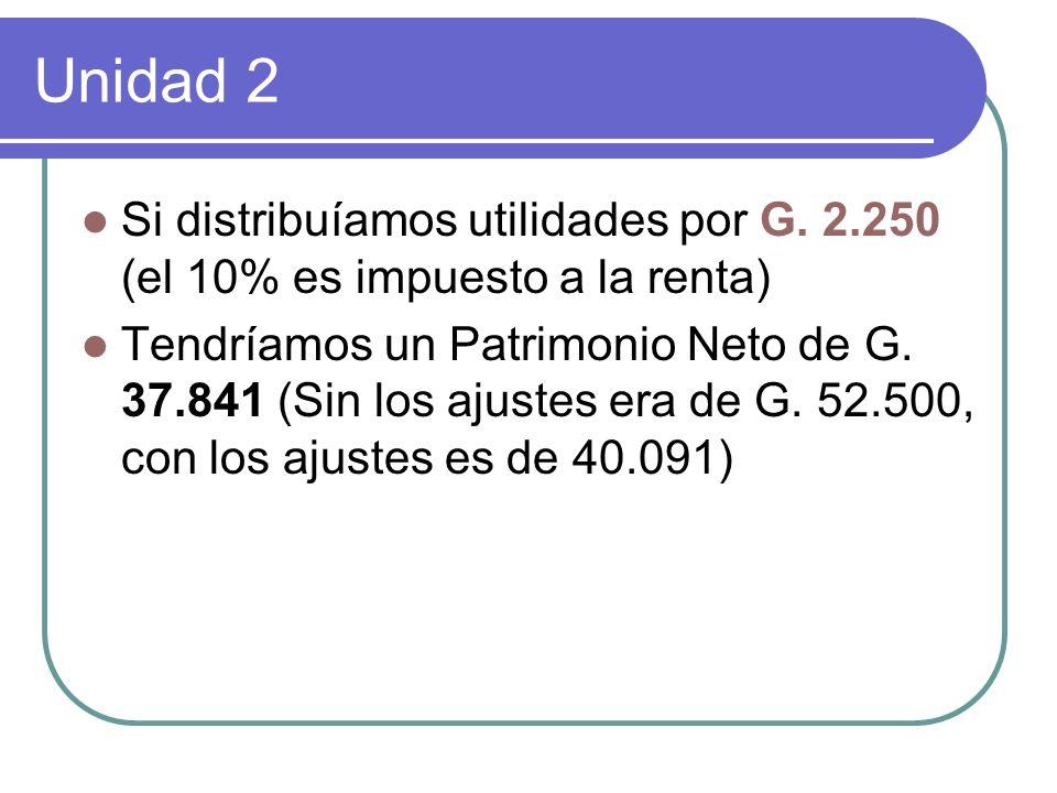 Unidad 2 Si distribuíamos utilidades por G. 2.250 (el 10% es impuesto a la renta)