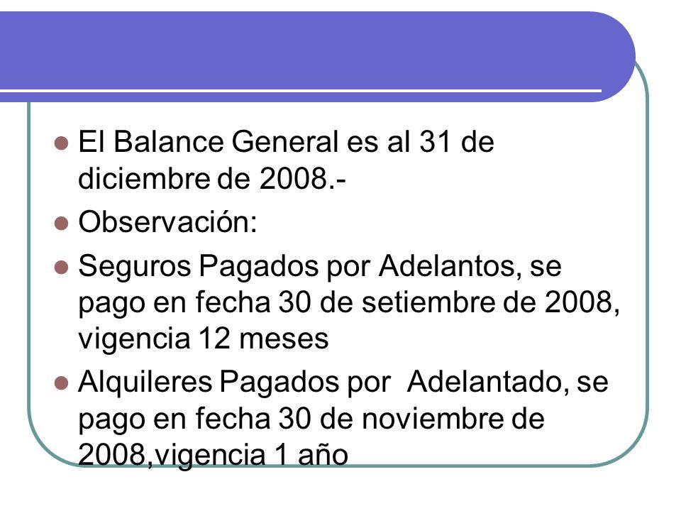 El Balance General es al 31 de diciembre de 2008.-