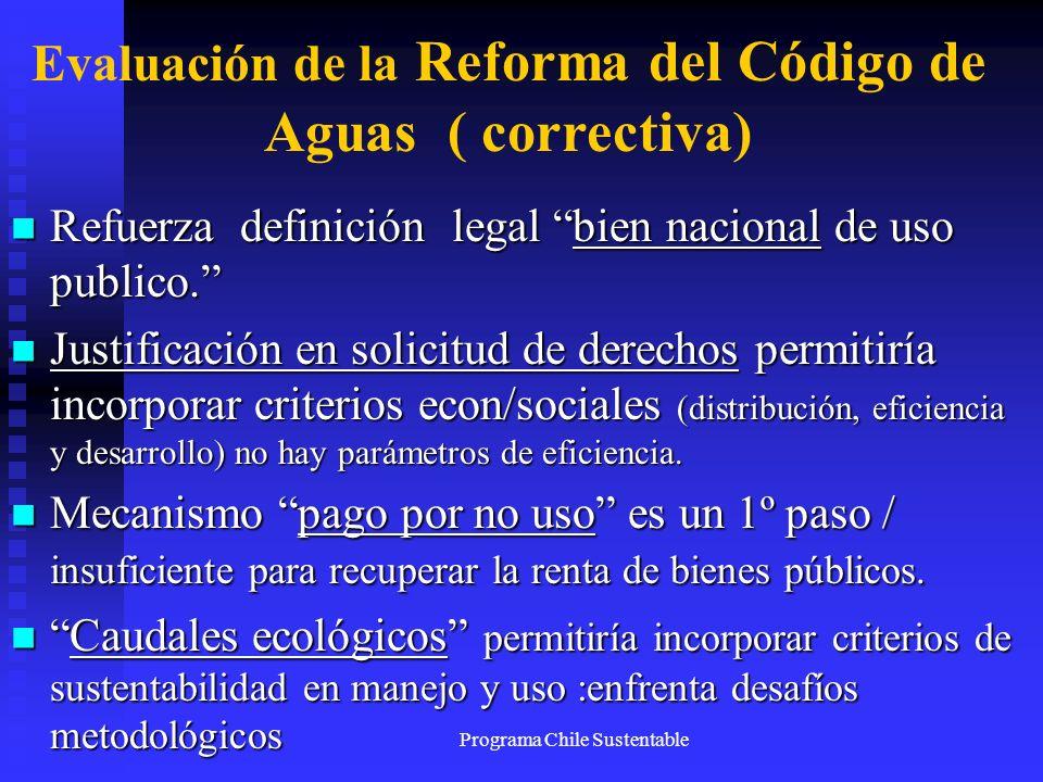 Evaluación de la Reforma del Código de Aguas ( correctiva)