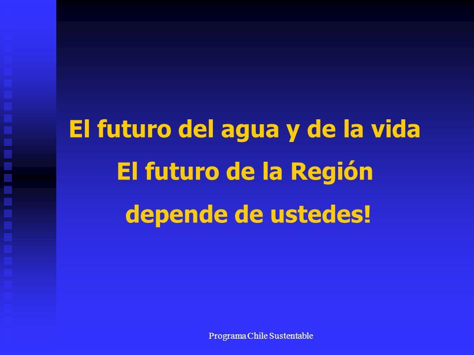 El futuro del agua y de la vida