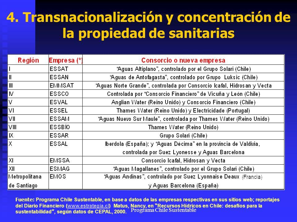 4. Transnacionalización y concentración de la propiedad de sanitarias