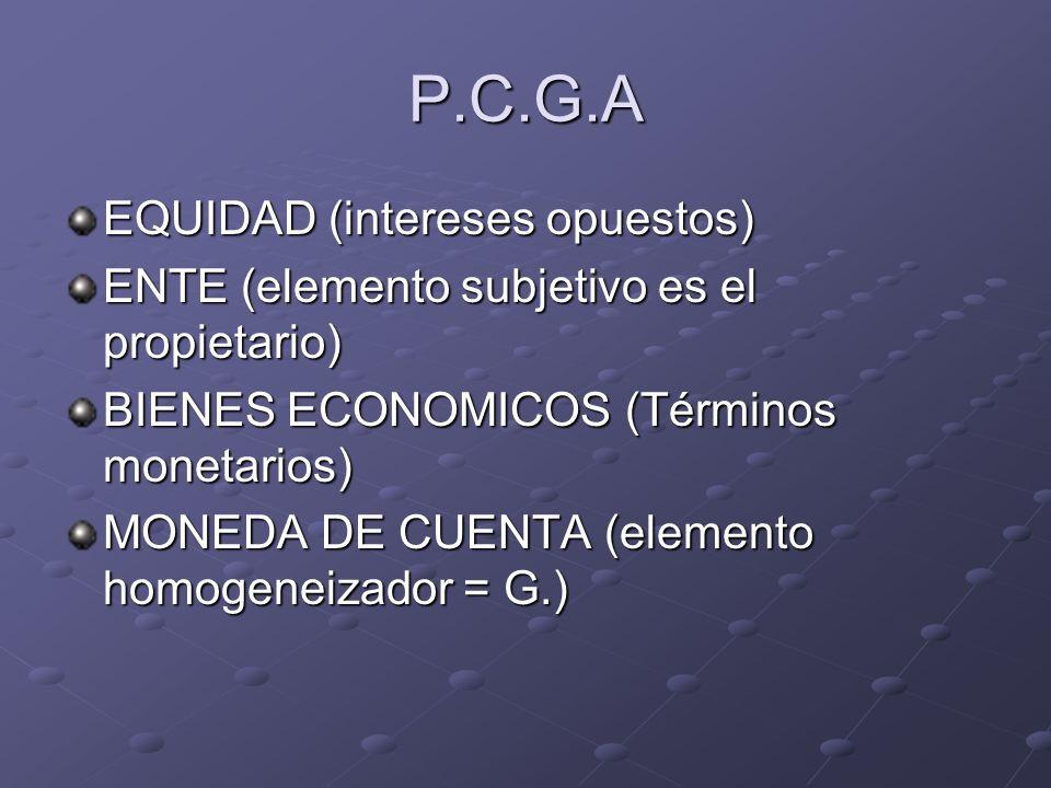 P.C.G.A EQUIDAD (intereses opuestos)