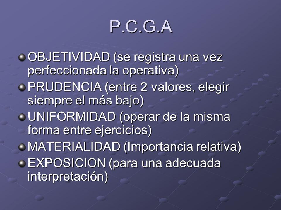 P.C.G.A OBJETIVIDAD (se registra una vez perfeccionada la operativa)