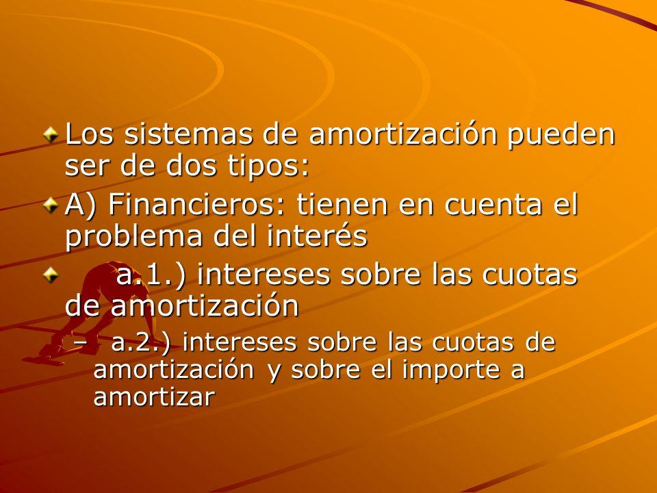 Los sistemas de amortización pueden ser de dos tipos: