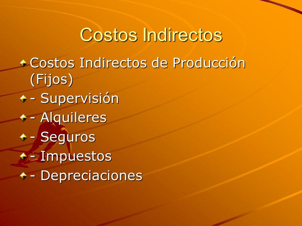 Costos Indirectos Costos Indirectos de Producción (Fijos)