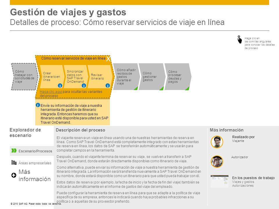 Gestión de viajes y gastos Detalles de proceso: Cómo reservar servicios de viaje en línea
