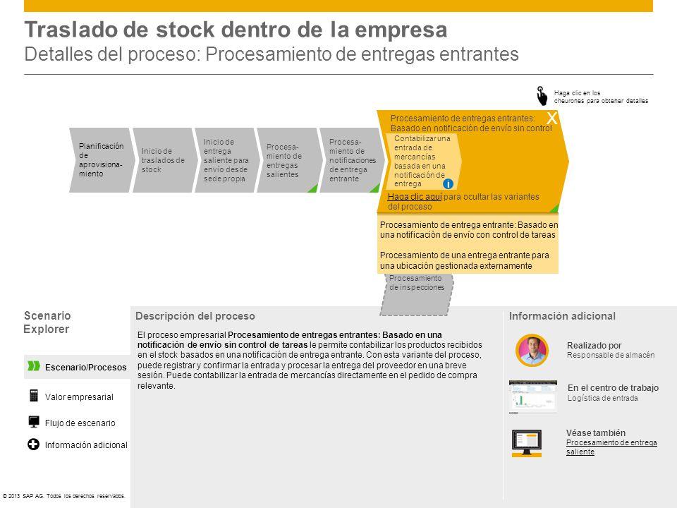 Traslado de stock dentro de la empresa Detalles del proceso: Procesamiento de entregas entrantes