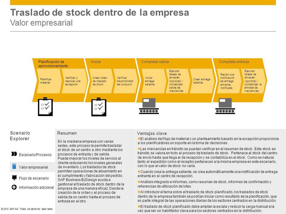 Traslado de stock dentro de la empresa Valor empresarial