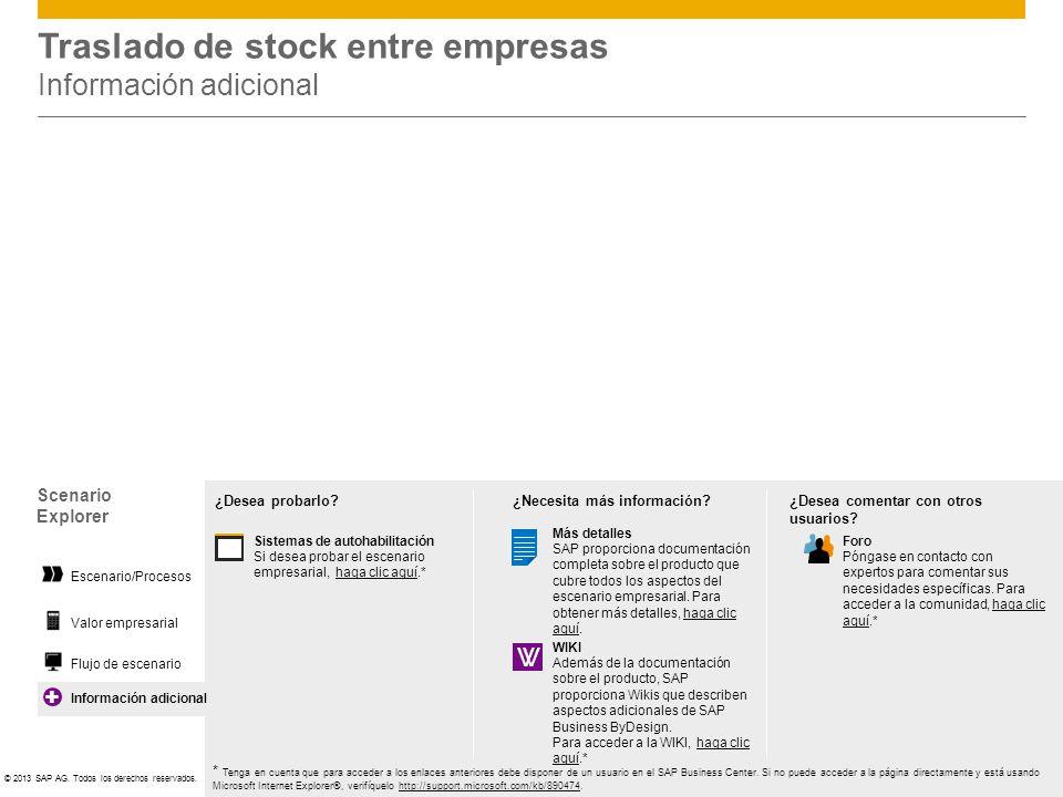 Traslado de stock entre empresas Información adicional
