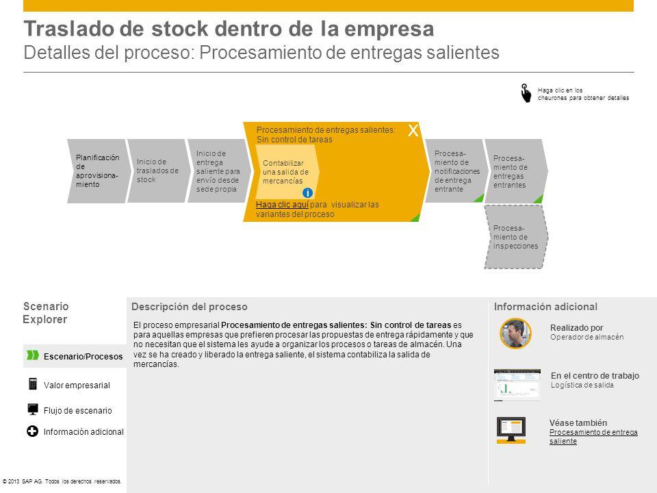 Traslado de stock dentro de la empresa Detalles del proceso: Procesamiento de entregas salientes