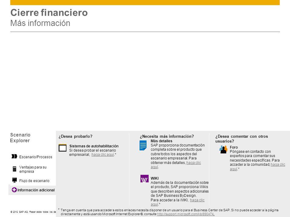 Cierre financiero Más información