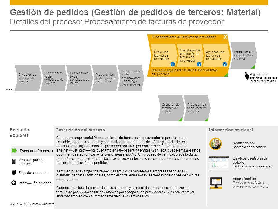 Gestión de pedidos (Gestión de pedidos de terceros: Material) Detalles del proceso: Procesamiento de facturas de proveedor