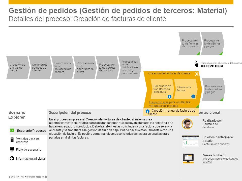 Gestión de pedidos (Gestión de pedidos de terceros: Material) Detalles del proceso: Creación de facturas de cliente