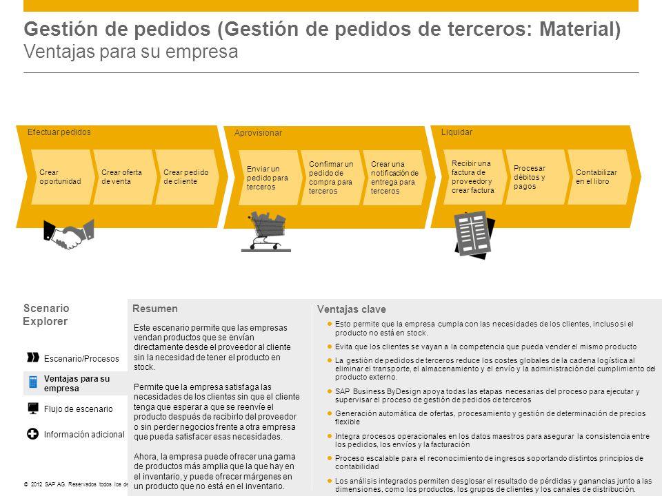 Gestión de pedidos (Gestión de pedidos de terceros: Material) Ventajas para su empresa