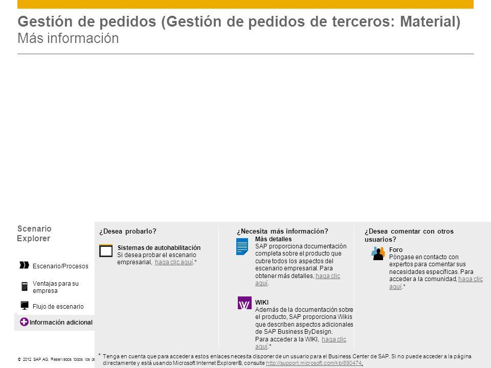 Gestión de pedidos (Gestión de pedidos de terceros: Material) Más información