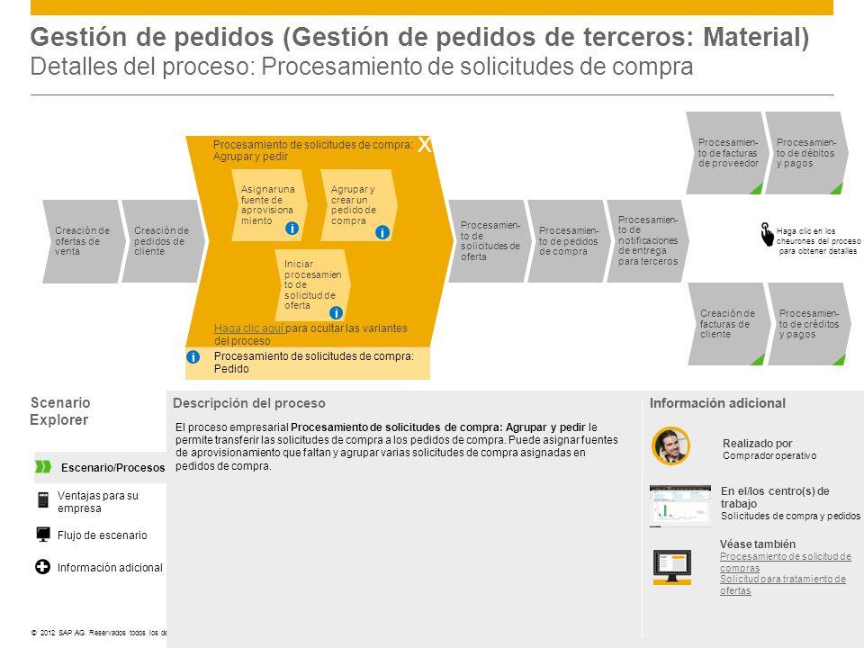 Gestión de pedidos (Gestión de pedidos de terceros: Material) Detalles del proceso: Procesamiento de solicitudes de compra