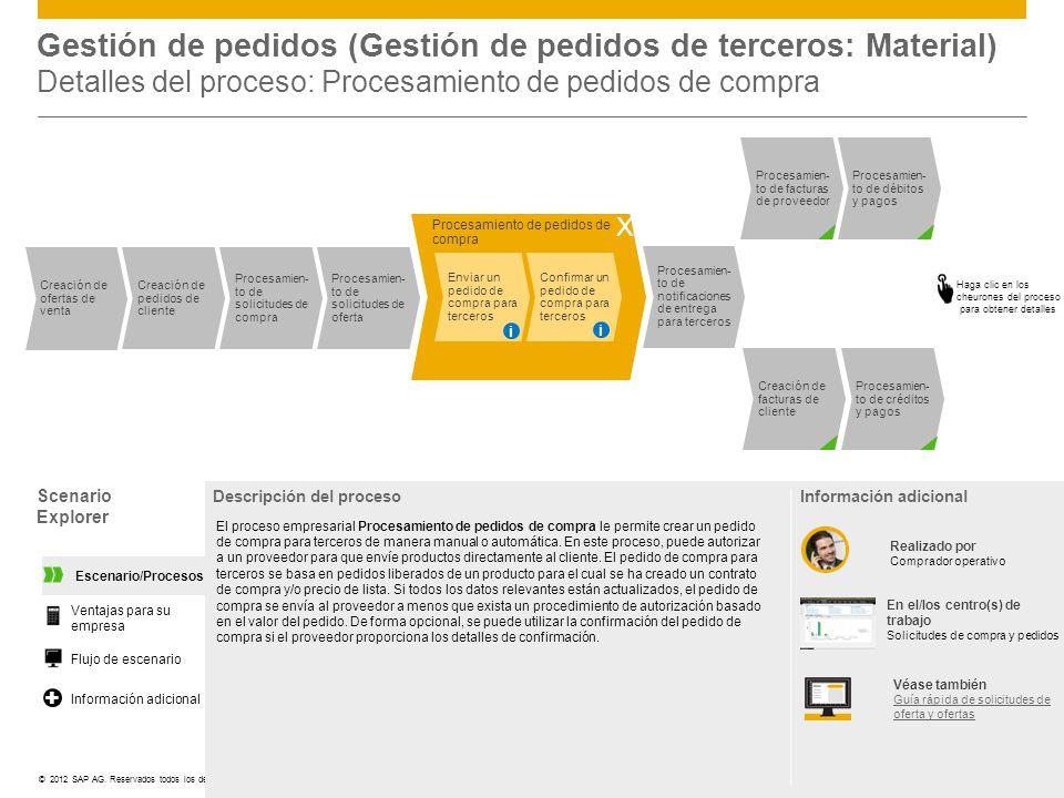 Gestión de pedidos (Gestión de pedidos de terceros: Material) Detalles del proceso: Procesamiento de pedidos de compra