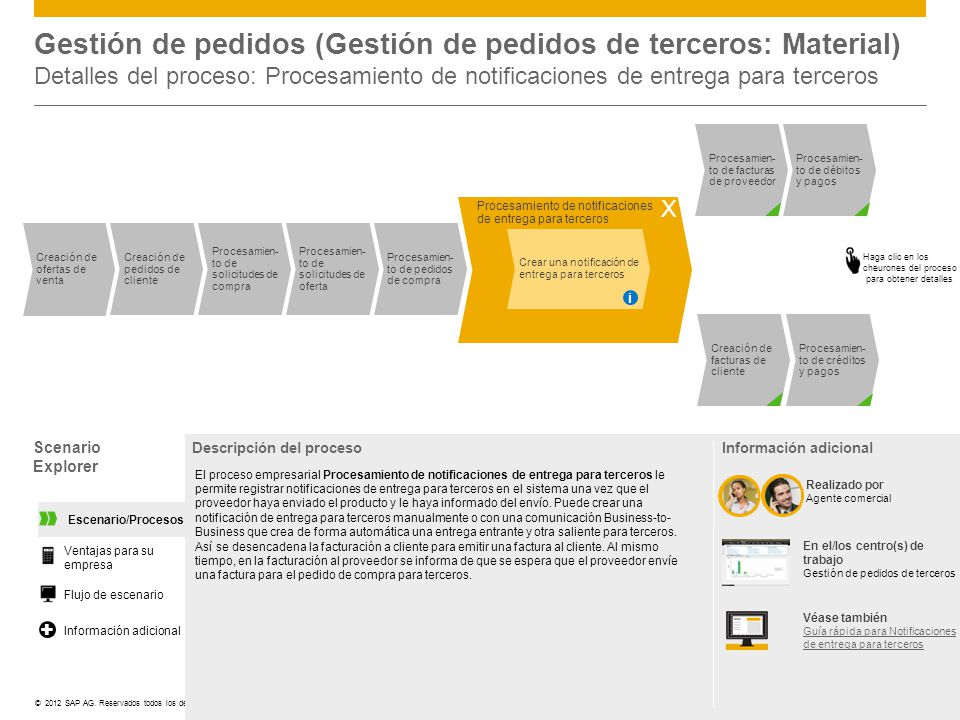 Gestión de pedidos (Gestión de pedidos de terceros: Material) Detalles del proceso: Procesamiento de notificaciones de entrega para terceros