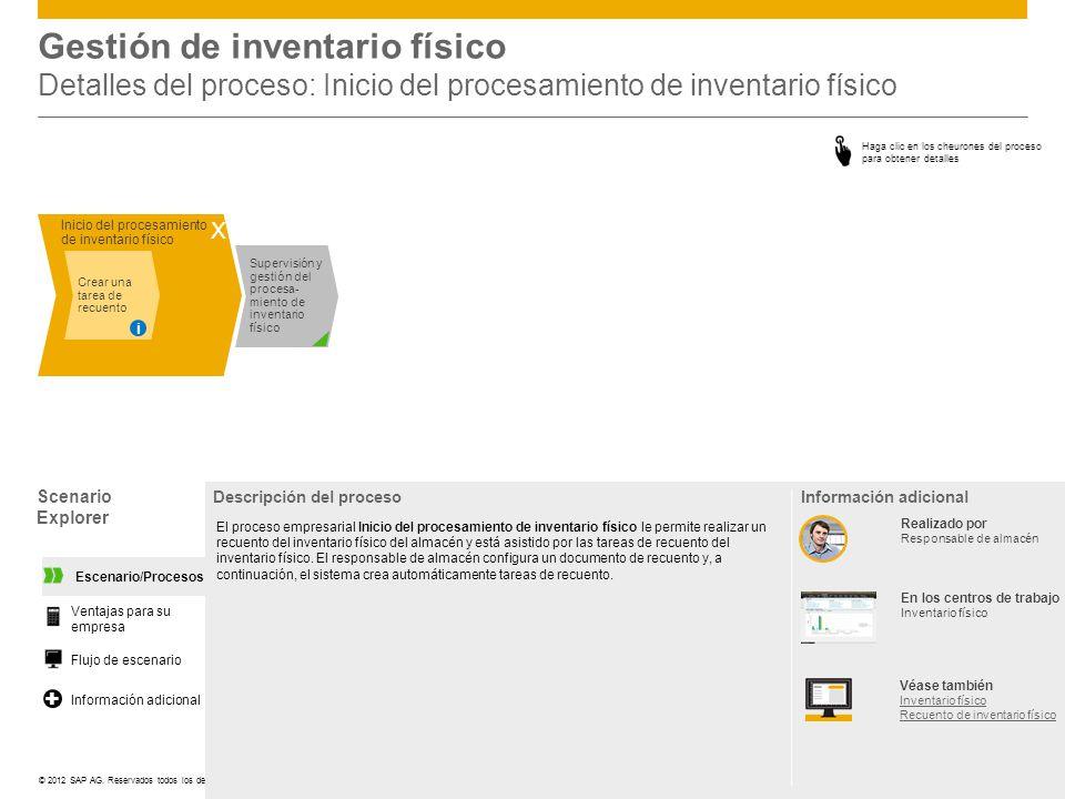 Gestión de inventario físico Detalles del proceso: Inicio del procesamiento de inventario físico