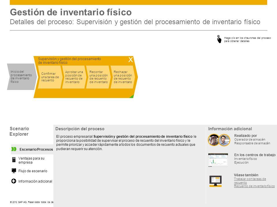 Gestión de inventario físico Detalles del proceso: Supervisión y gestión del procesamiento de inventario físico