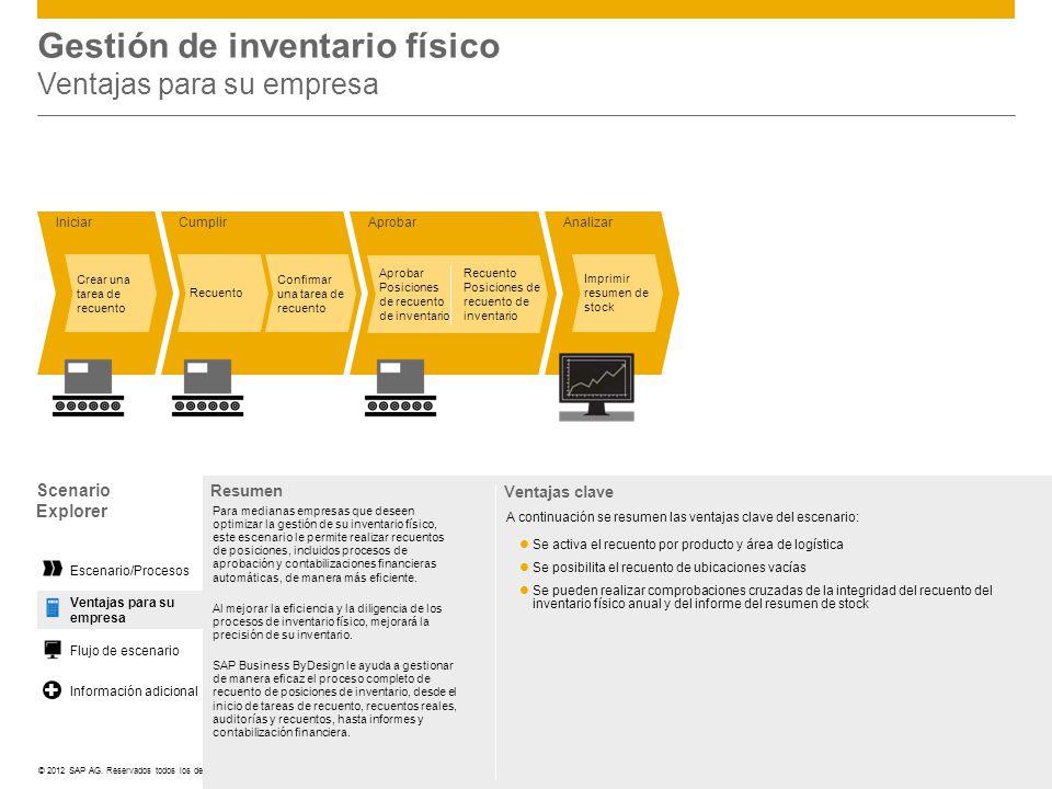 Gestión de inventario físico Ventajas para su empresa