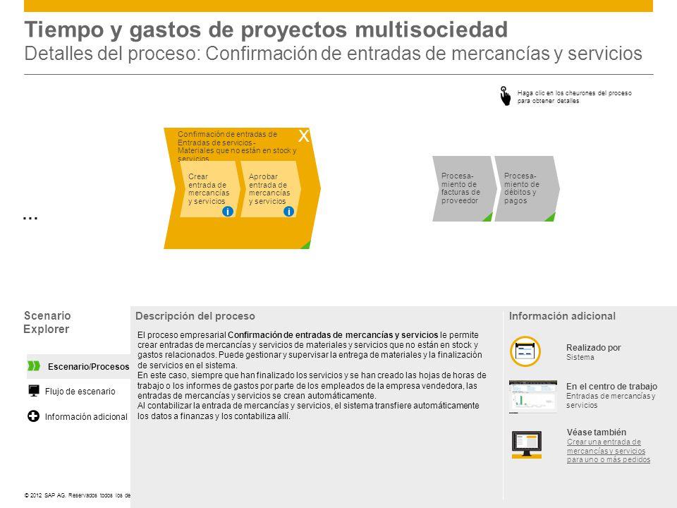 Tiempo y gastos de proyectos multisociedad Detalles del proceso: Confirmación de entradas de mercancías y servicios